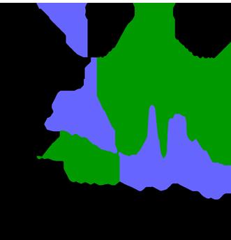 xenonkryptoncombo